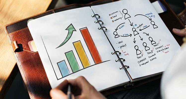 5 Strategi Pemasaran Online yang Wajib Anda Coba
